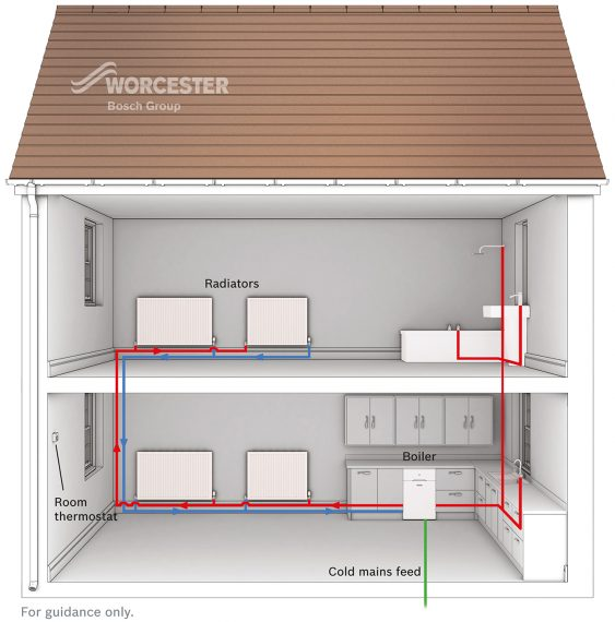 Oil Boiler Installations - Hannah Plumbing and Heating - Engineers ...